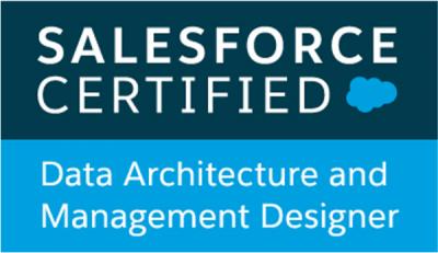 Salesforce certyfikat