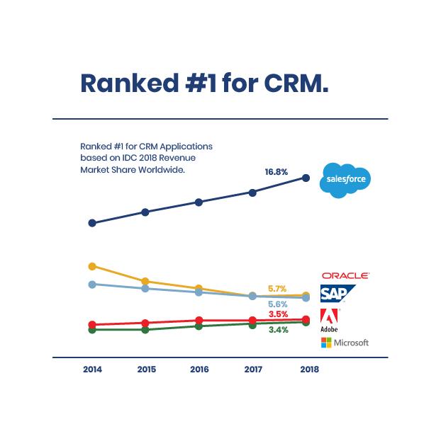 wykresy_ranked-CRM